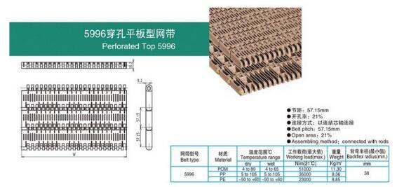 5996chuankong平板型