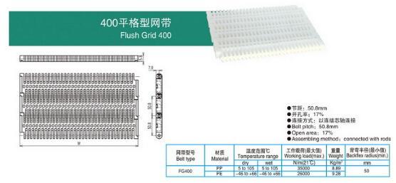 400平格型网带